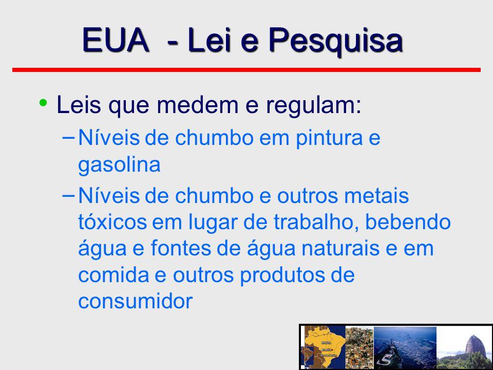 EUA - Lei e Pesquisa • Leis que medem e regulam: – Níveis de chumbo em pintura e gasolina – Níveis de chumbo e outros metais tóxicos em lugar de traba