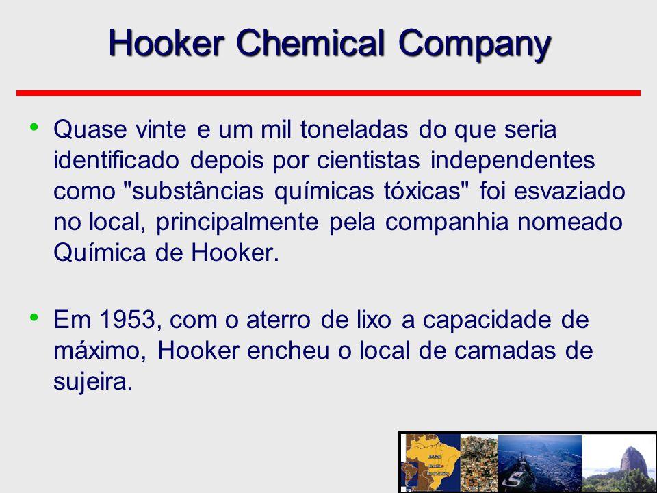 Hooker Chemical Company • Quase vinte e um mil toneladas do que seria identificado depois por cientistas independentes como