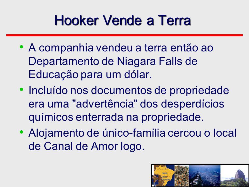 Hooker Vende a Terra • A companhia vendeu a terra então ao Departamento de Niagara Falls de Educação para um dólar. • Incluído nos documentos de propr