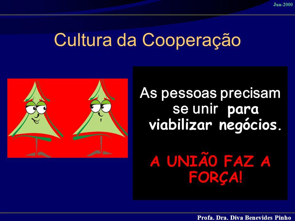 Profa. Dra. Diva Benevides Pinho Jun-2000 As pessoas precisam se unir para viabilizar negócios. A UNIÃ0 FAZ A FORÇA! Cultura da Cooperação