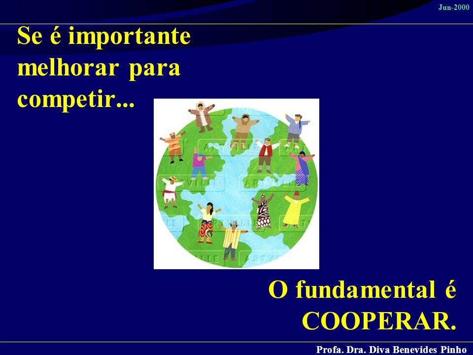 Profa. Dra. Diva Benevides Pinho Jun-2000. O fundamental é COOPERAR. Se é importante melhorar para competir...