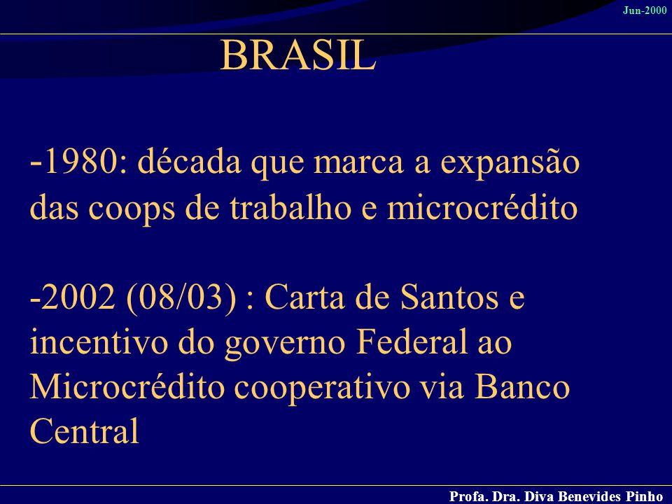 Profa. Dra. Diva Benevides Pinho Jun-2000 BRASIL - 1980: década que marca a expansão das coops de trabalho e microcrédito -2002 (08/03) : Carta de San
