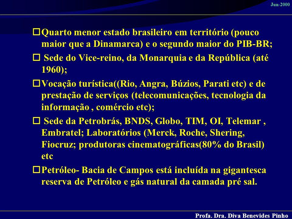 Profa. Dra. Diva Benevides Pinho Jun-2000 oQuarto menor estado brasileiro em território (pouco maior que a Dinamarca) e o segundo maior do PIB-BR; o S