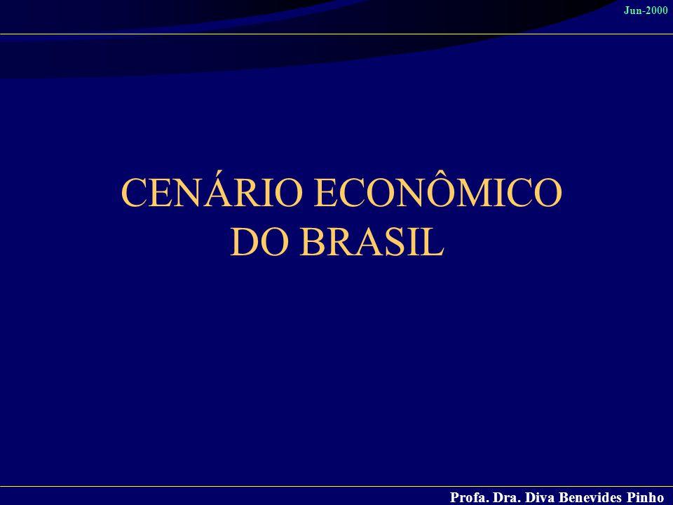 Profa. Dra. Diva Benevides Pinho Jun-2000 CENÁRIO ECONÔMICO DO BRASIL