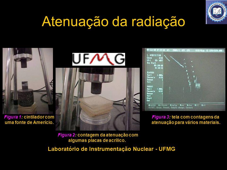 Atenuação da radiação Figura 1: cintilador com uma fonte de Amerício. Figura 2: contagem da atenuação com algumas placas de acrílico. Figura 3: tela c