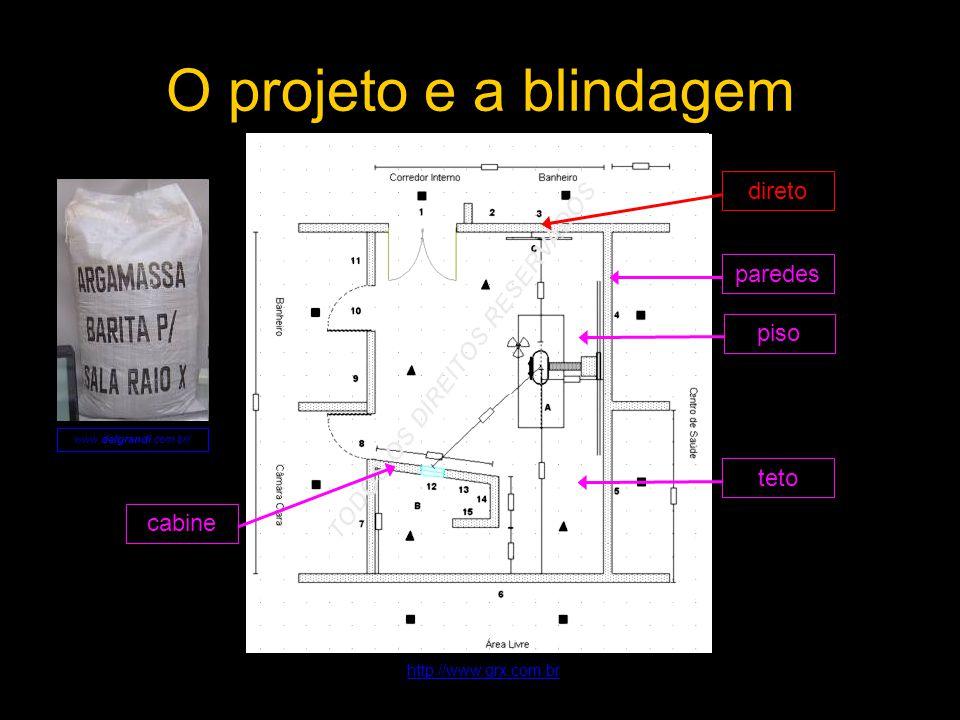 O projeto e a blindagem http://www.grx.com.br paredes piso teto direto cabine www.delgrandi.com.br/