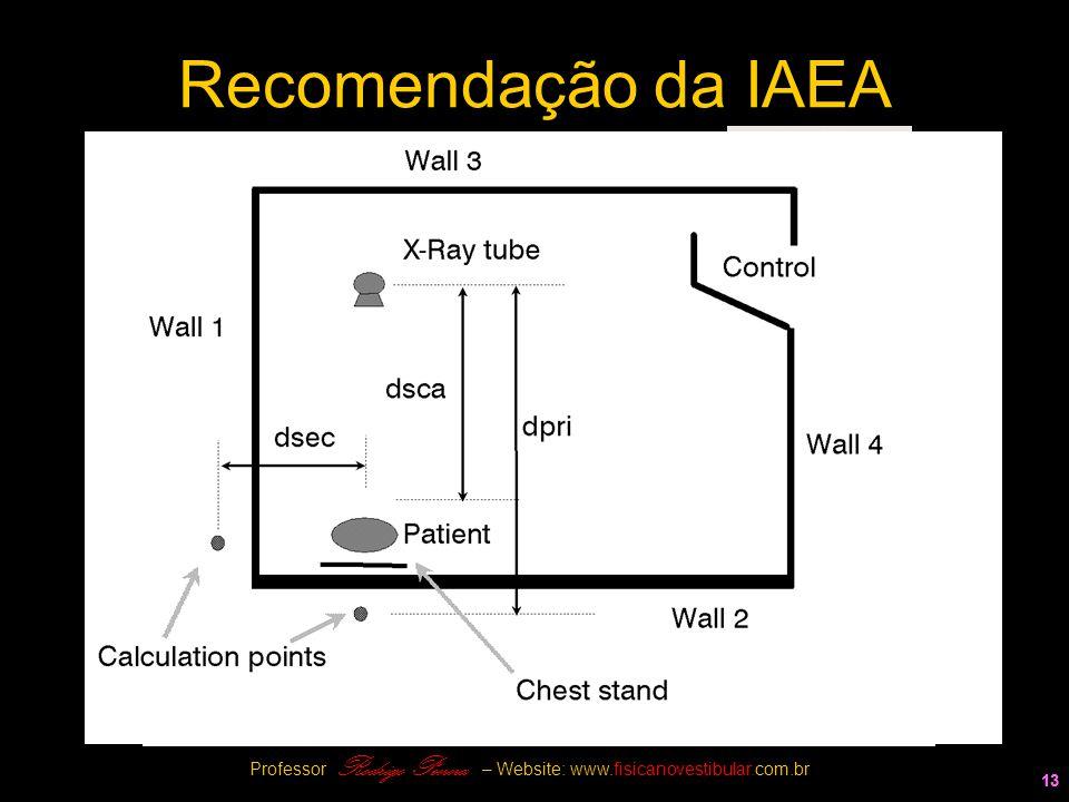 13 Recomendação da IAEA 13 Professor Rodrigo Penna – Website: www.fisicanovestibular.com.br