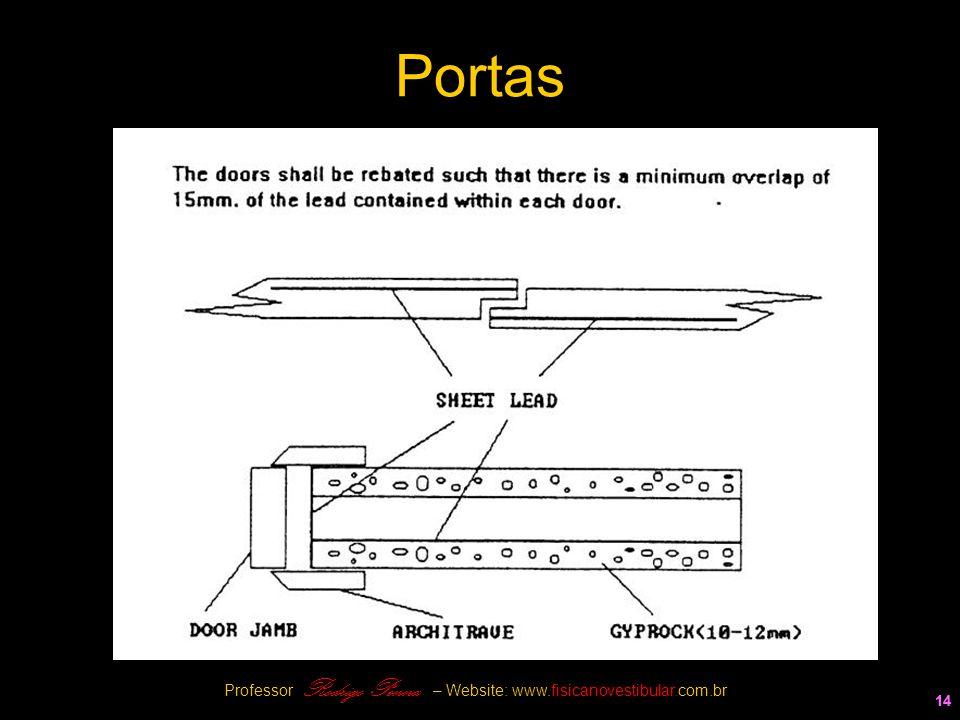 14 Portas 14 Professor Rodrigo Penna – Website: www.fisicanovestibular.com.br