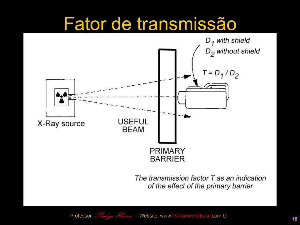 15 Fator de transmissão 15 Professor Rodrigo Penna – Website: www.fisicanovestibular.com.br