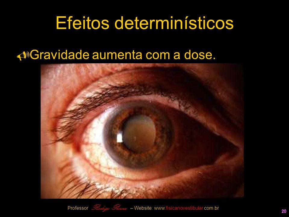 20 Efeitos determinísticos  Gravidade aumenta com a dose. 20 Professor Rodrigo Penna – Website: www.fisicanovestibular.com.br