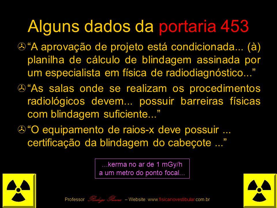 4 KERMA 4 Fóton de radiação  Kinectic Energy Released per unit of Mass Professor Rodrigo Penna – Website: www.fisicanovestibular.com.br