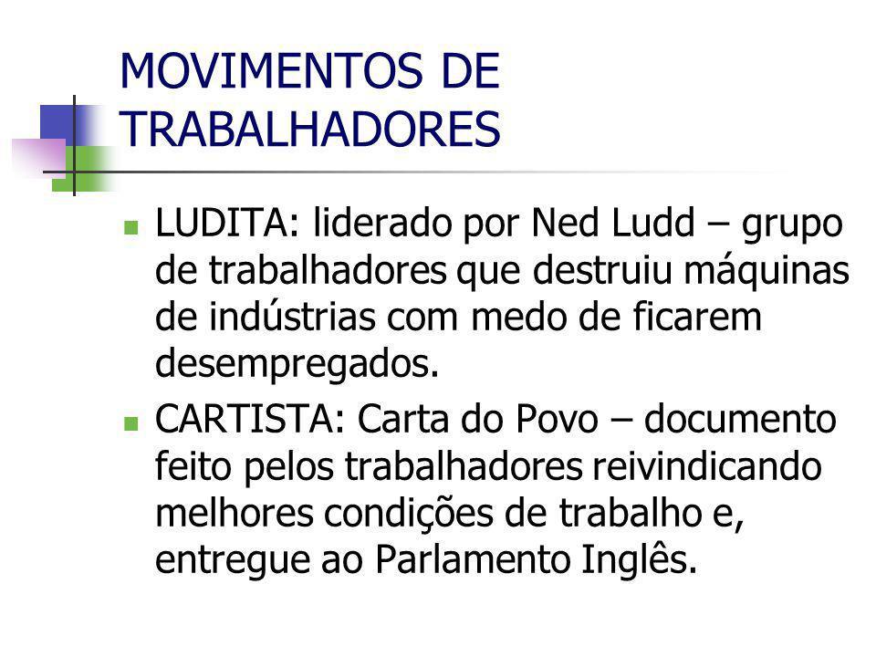 MOVIMENTOS DE TRABALHADORES  LUDITA: liderado por Ned Ludd – grupo de trabalhadores que destruiu máquinas de indústrias com medo de ficarem desempregados.