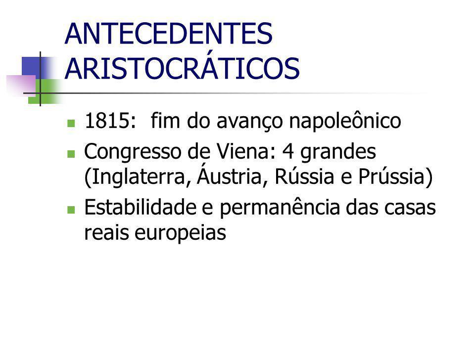 ANTECEDENTES ARISTOCRÁTICOS  1815: fim do avanço napoleônico  Congresso de Viena: 4 grandes (Inglaterra, Áustria, Rússia e Prússia)  Estabilidade e permanência das casas reais europeias