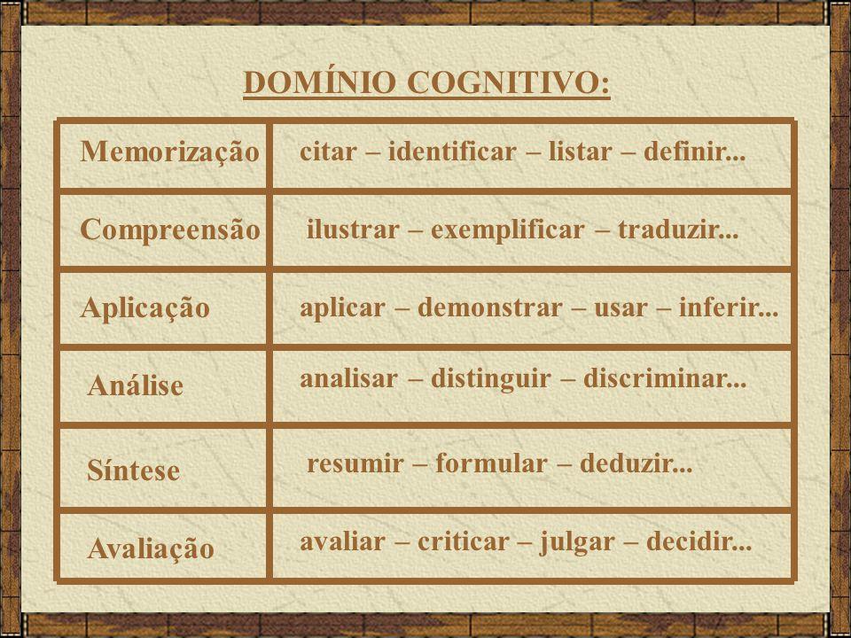 DOMÍNIO COGNITIVO: Memorização Compreensão Aplicação Análise Síntese Avaliação citar – identificar – listar – definir... ilustrar – exemplificar – tra