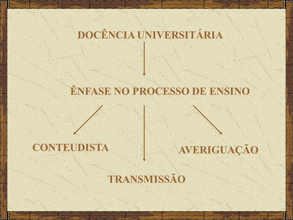 DOCÊNCIA UNIVERSITÁRIA ÊNFASE NO PROCESSO DE ENSINO CONTEUDISTA TRANSMISSÃO AVERIGUAÇÃO