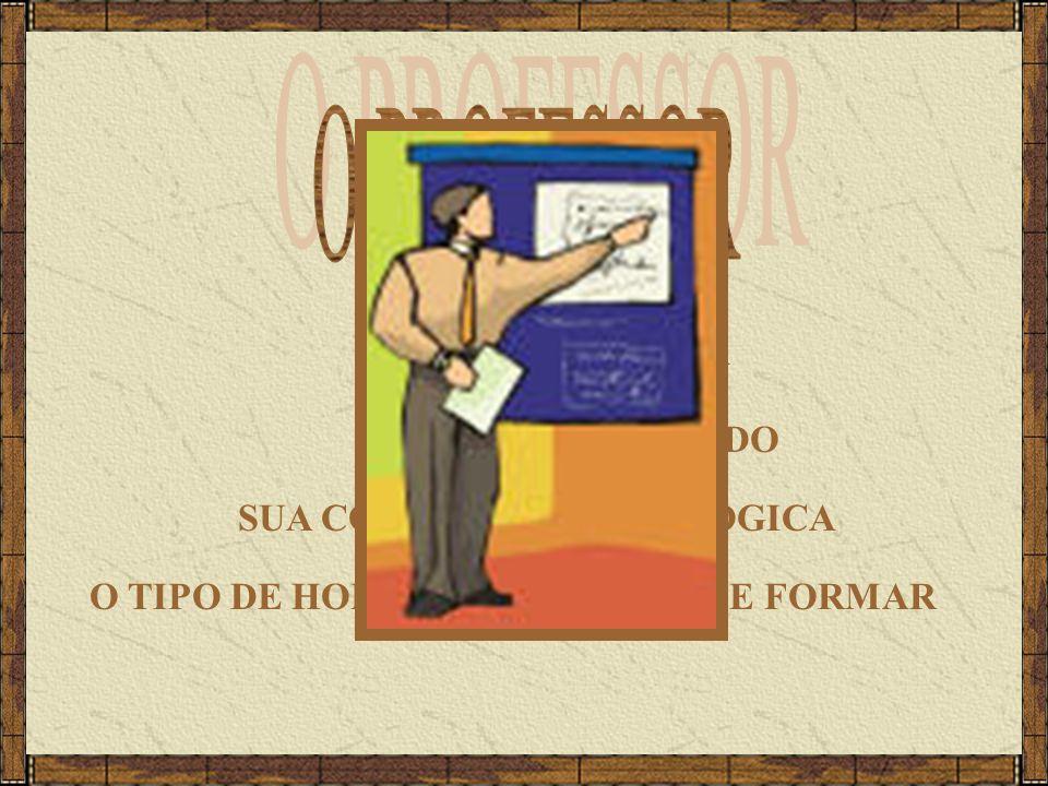 SUA CONSCIÊNCIA SUA VISÃO DE MUNDO SUA CONCEPÇÃO PEDAGÓGICA O TIPO DE HOMEM QUE PRETENDE FORMAR