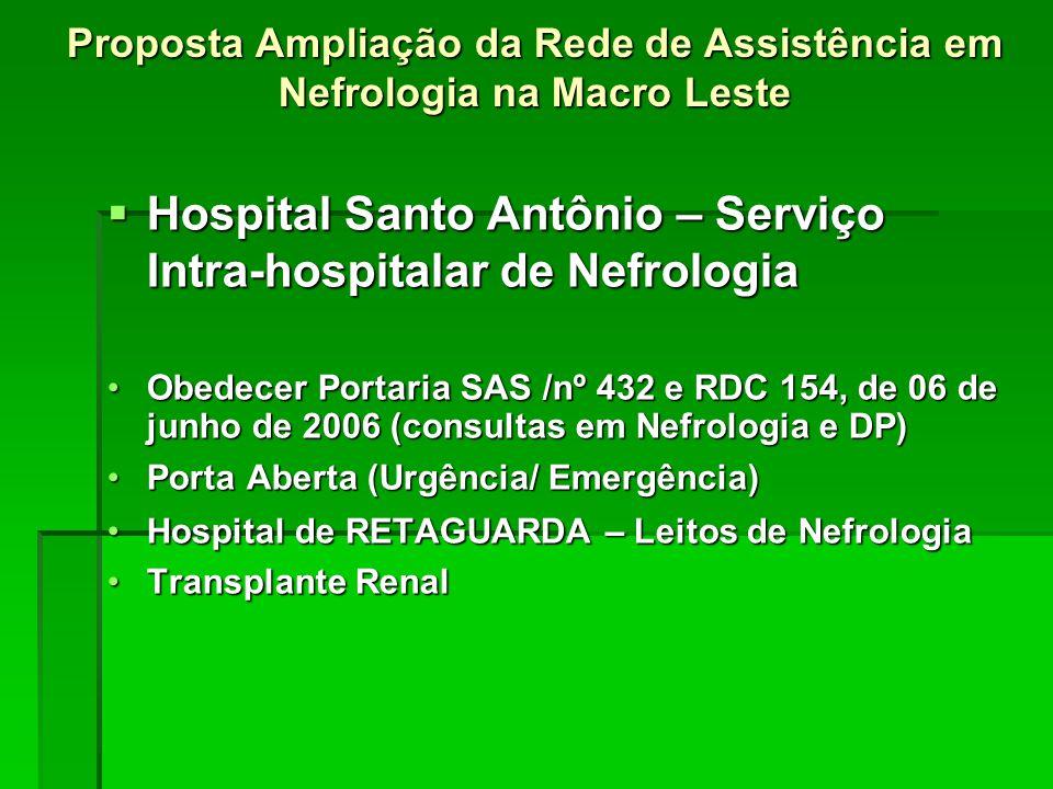 Proposta Ampliação da Rede de Assistência em Nefrologia na Macro Leste  Hospital Santo Antônio – Serviço Intra-hospitalar de Nefrologia •Obedecer Por
