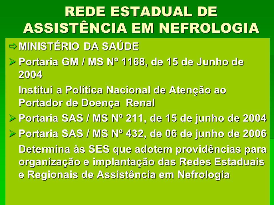 REDE ESTADUAL DE ASSISTÊNCIA EM NEFROLOGIA  MINISTÉRIO DA SAÚDE  Portaria GM / MS Nº 1168, de 15 de Junho de 2004 Institui a Política Nacional de At
