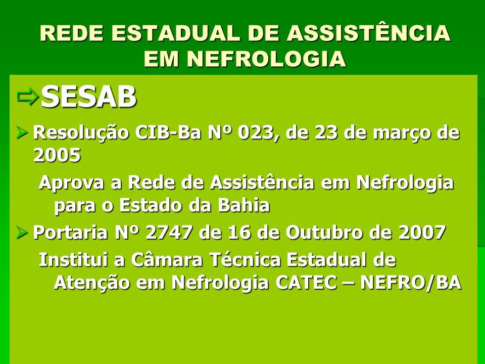 REDE ESTADUAL DE ASSISTÊNCIA EM NEFROLOGIA  SESAB  Resolução CIB-Ba Nº 023, de 23 de março de 2005 Aprova a Rede de Assistência em Nefrologia para o