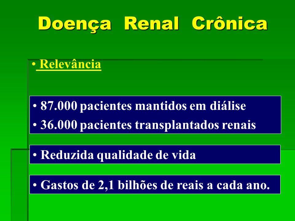 • Relevância • 87.000 pacientes mantidos em diálise • 36.000 pacientes transplantados renais • Reduzida qualidade de vida • Gastos de 2,1 bilhões de r