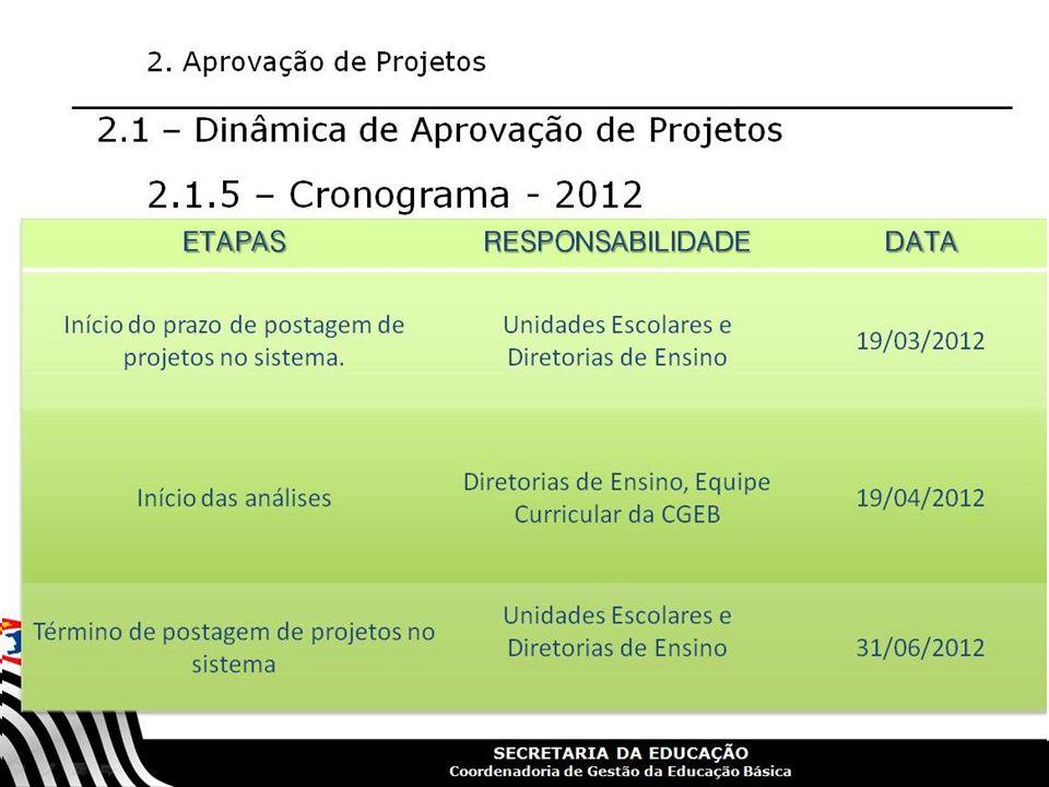 SECRETARIA DA EDUCAÇÃO Coordenadoria de Gestão da Educação Básica 14