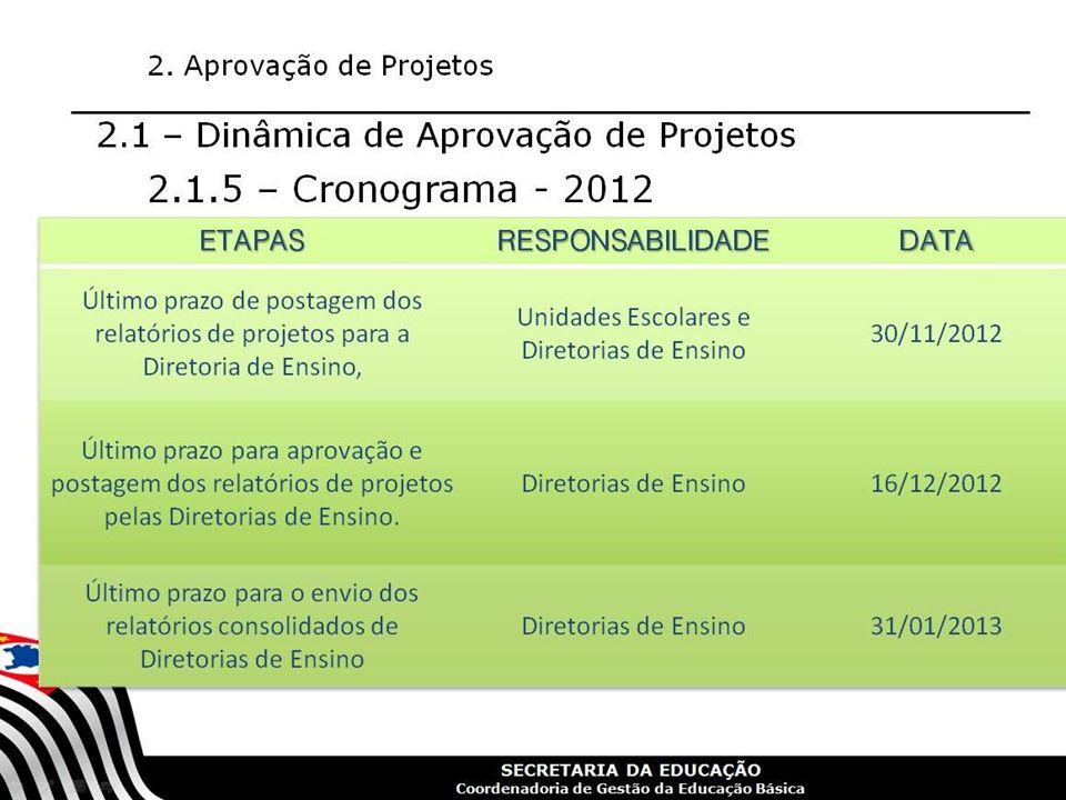 SECRETARIA DA EDUCAÇÃO Coordenadoria de Gestão da Educação Básica 16
