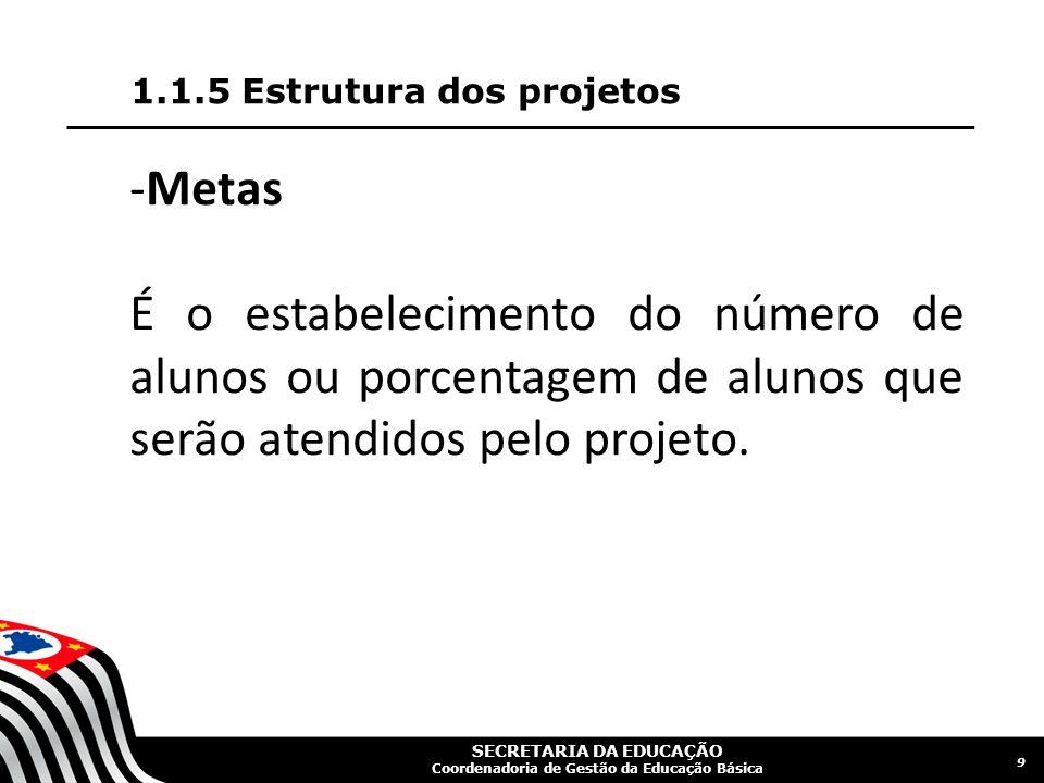 SECRETARIA DA EDUCAÇÃO Coordenadoria de Gestão da Educação Básica 1.1.5 Estrutura dos projetos 9 -Metas É o estabelecimento do número de alunos ou por
