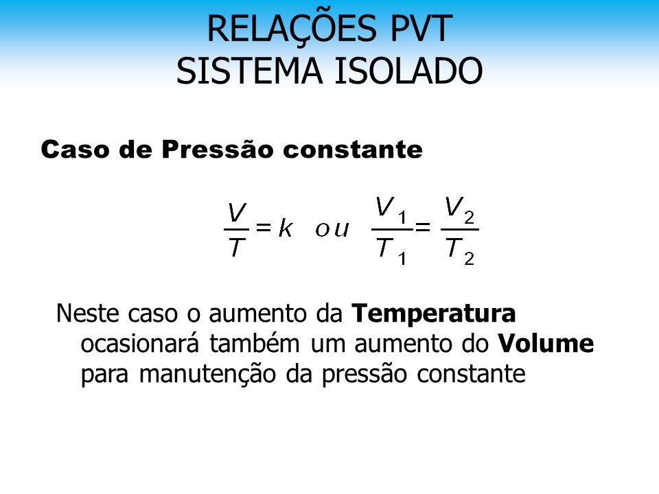 RELAÇÕES PVT SISTEMA ISOLADO Caso de Pressão constante Neste caso o aumento da Temperatura ocasionará também um aumento do Volume para manutenção da p