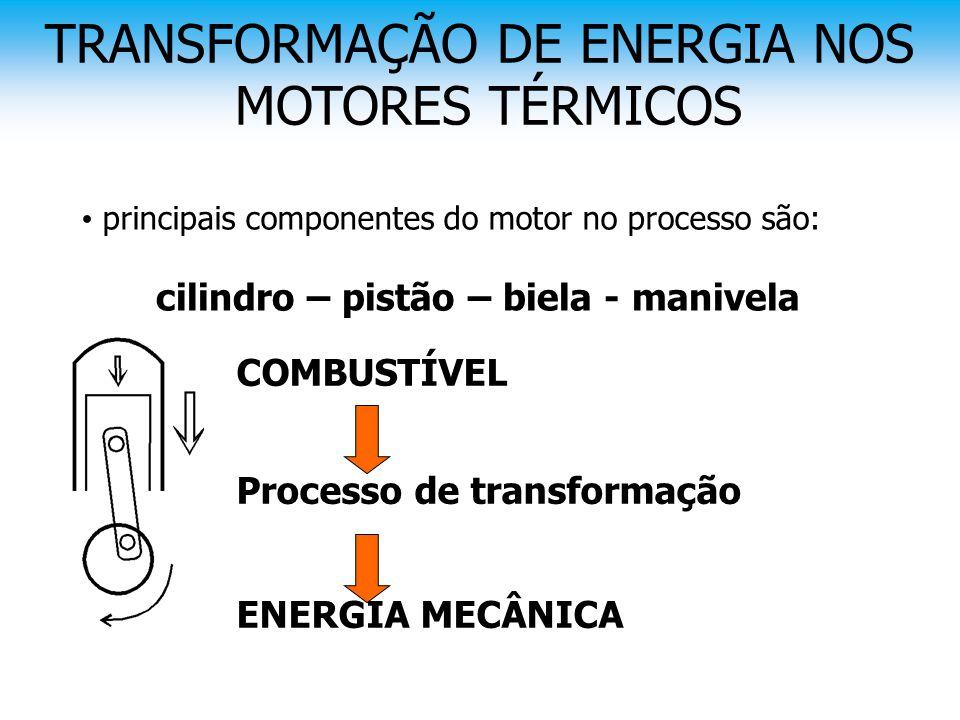 TRANSFORMAÇÃO DE ENERGIA NOS MOTORES TÉRMICOS • principais componentes do motor no processo são: cilindro – pistão – biela - manivela COMBUSTÍVEL Proc