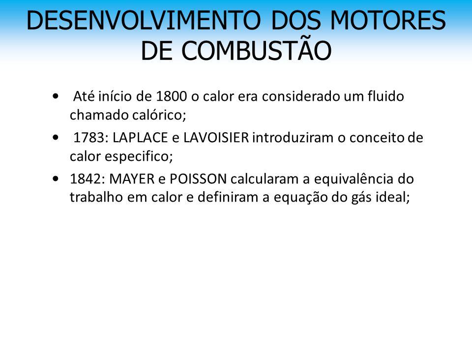 DESENVOLVIMENTO DOS MOTORES DE COMBUSTÃO • Até início de 1800 o calor era considerado um fluido chamado calórico; • 1783: LAPLACE e LAVOISIER introduz