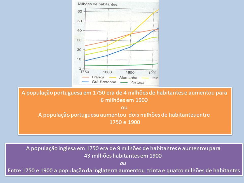A população portuguesa em 1750 era de 4 milhões de habitantes e aumentou para 6 milhões em 1900 ou A população portuguesa aumentou dois milhões de hab