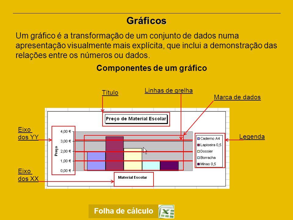 Criar um Gráfico O Excel disponibiliza um Assistente de Gráficos, que é uma ferramenta que orienta o utilizador em todos os passos necessários para a construção de um gráfico.