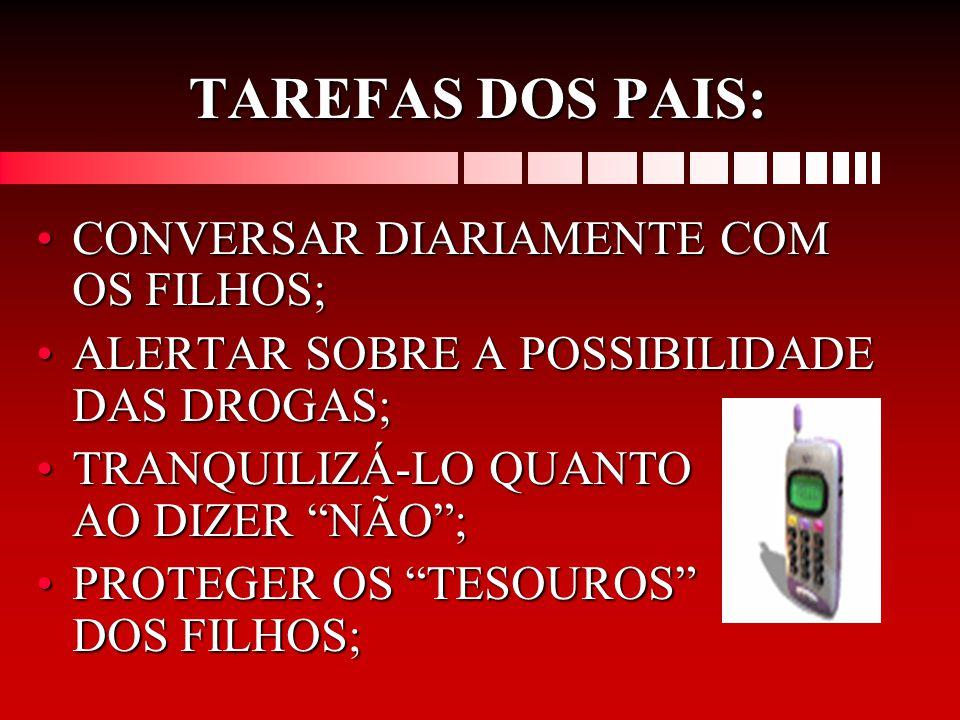 """TAREFAS DOS PAIS: •CONVERSAR DIARIAMENTE COM OS FILHOS; •ALERTAR SOBRE A POSSIBILIDADE DAS DROGAS; •TRANQUILIZÁ-LO QUANTO AO DIZER """"NÃO""""; •PROTEGER OS"""