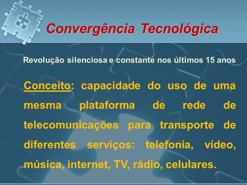 Convergência Tecnológica Conceito: capacidade do uso de uma mesma plataforma de rede de telecomunicações para transporte de diferentes serviços: telef