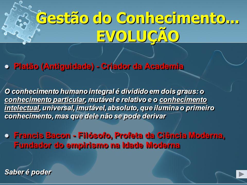  Platão (Antiguidade) - Criador da Academia O conhecimento humano integral é dividido em dois graus: o conhecimento particular, mutável e relativo e