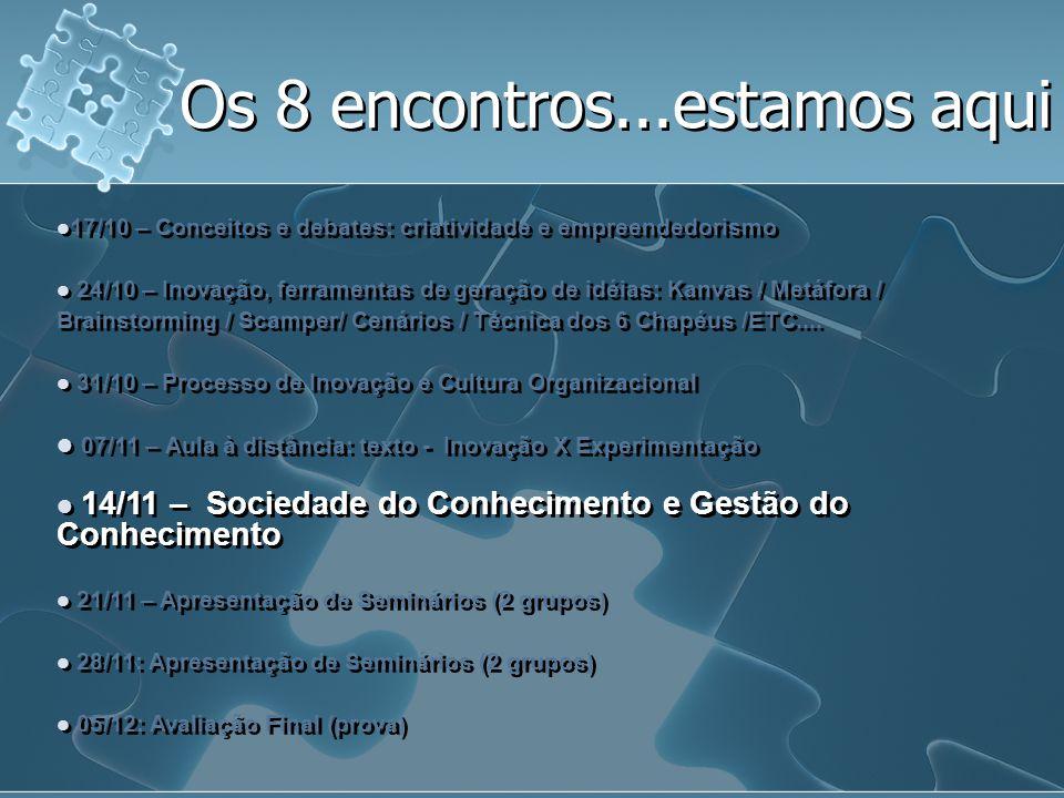 As cinco ondas de Schumpeter • Energia hidráulica • Têxteis • Ferro 2a onda 3a onda 4a onda 5a onda 1a onda • Vapor • Estrada de Ferro • Aço • Eletricidade • Química • Motor a combustão • Petroquímica • Aeronáutica • Eletrônica • Redes digitais • Software • Novas mídias 1785 1845 1900 1950 1990 2020 60 55 5040 30 anos anos anos anos anos