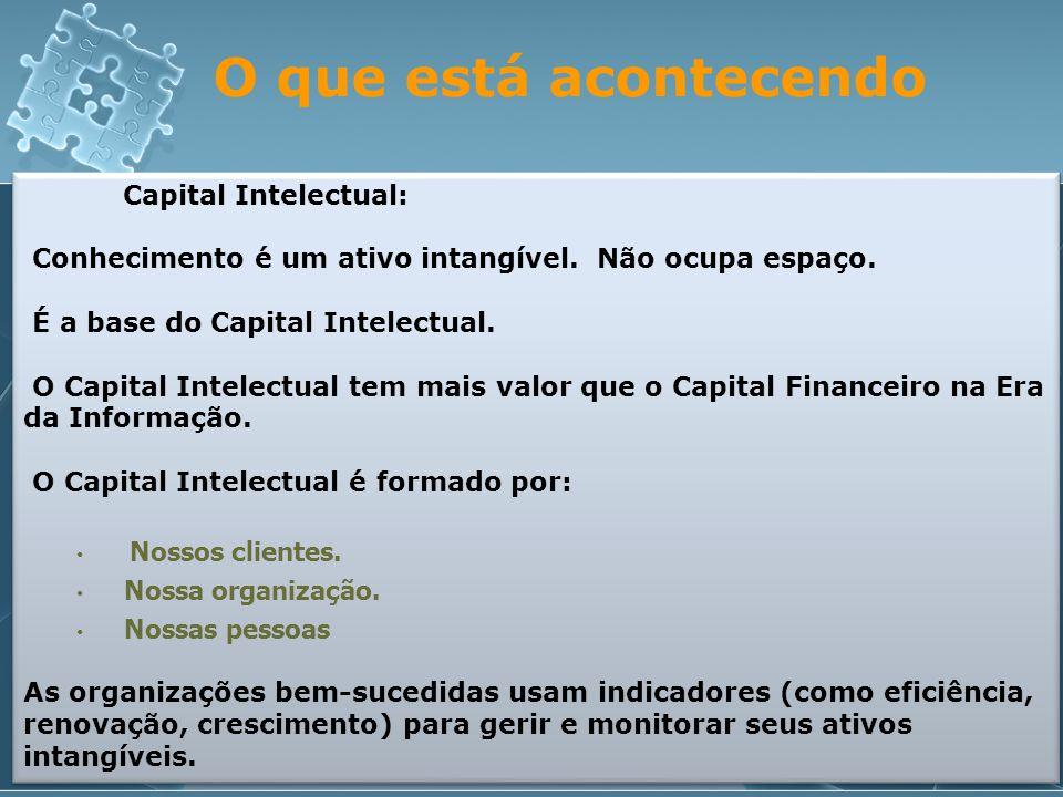 O que está acontecendo Capital Intelectual: Conhecimento é um ativo intangível. Não ocupa espaço. É a base do Capital Intelectual. O Capital Intelectu