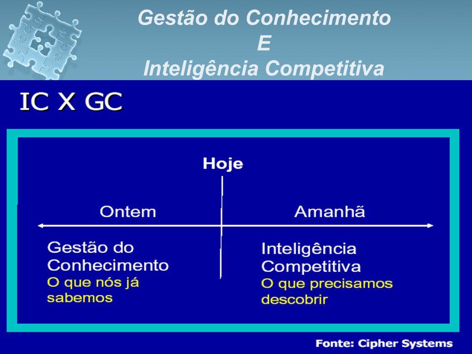 Gestão do Conhecimento E Inteligência Competitiva