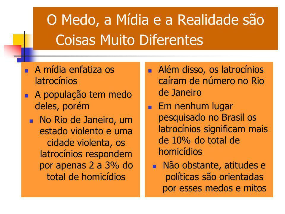 O Medo, a Mídia e a Realidade são Coisas Muito Diferentes  A mídia enfatiza os latrocínios  A população tem medo deles, porém  No Rio de Janeiro, u