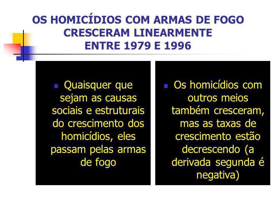 OS HOMICÍDIOS COM ARMAS DE FOGO CRESCERAM LINEARMENTE ENTRE 1979 E 1996  Quaisquer que sejam as causas sociais e estruturais do crescimento dos homic