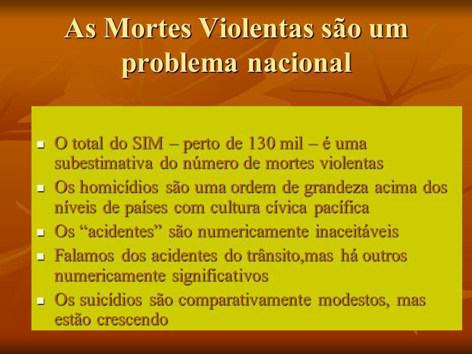 As Mortes Violentas são um problema nacional  O total do SIM – perto de 130 mil – é uma subestimativa do número de mortes violentas  Os homicídios s