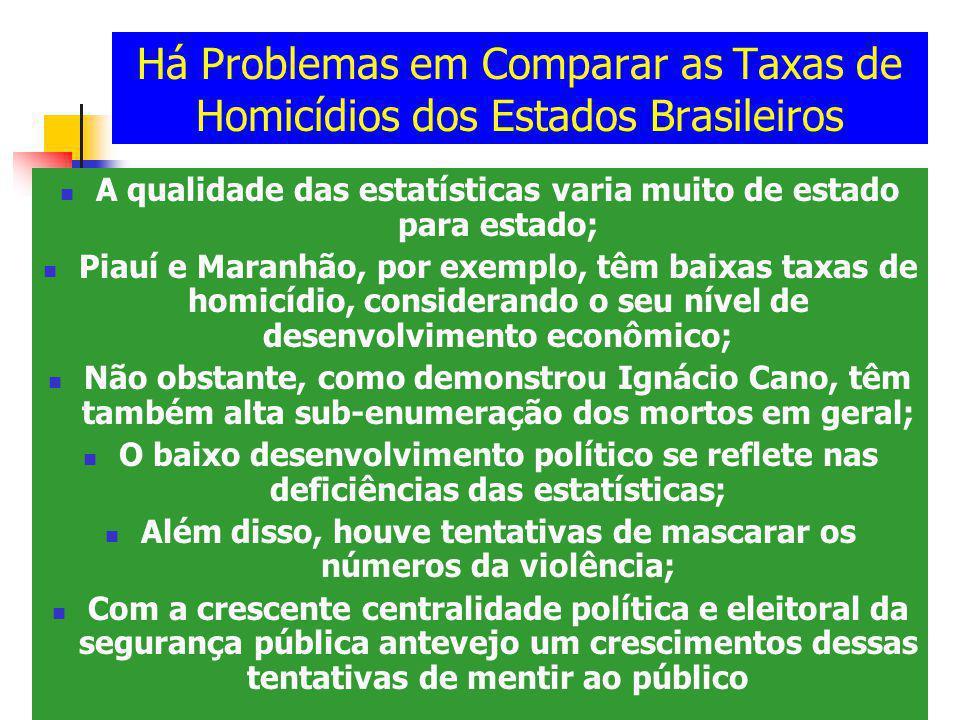 Há Problemas em Comparar as Taxas de Homicídios dos Estados Brasileiros  A qualidade das estatísticas varia muito de estado para estado;  Piauí e Ma