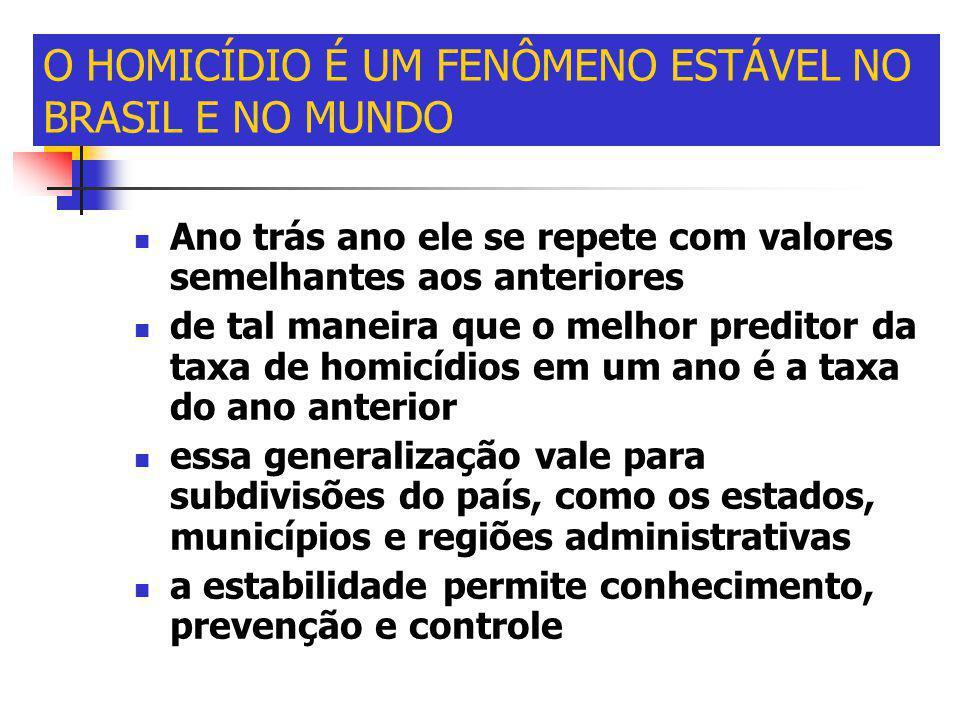 Os dois grandes determinantes das mortes no trânsito no Brasil  São o alcoolismo e a velocidade  Quais as atitudes da população em relação a essa violência.