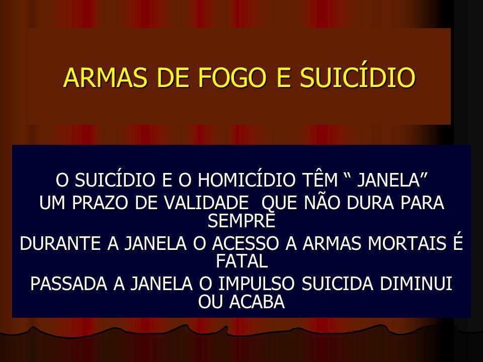 """ARMAS DE FOGO E SUICÍDIO O SUICÍDIO E O HOMICÍDIO TÊM """" JANELA"""" UM PRAZO DE VALIDADE QUE NÃO DURA PARA SEMPRE DURANTE A JANELA O ACESSO A ARMAS MORTAI"""