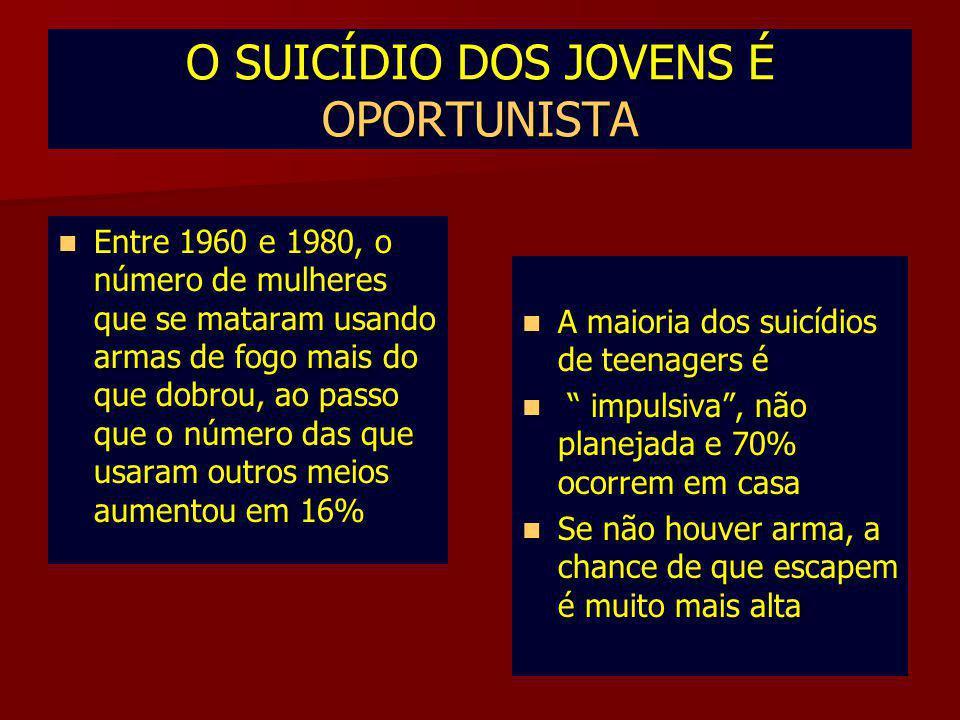 O SUICÍDIO DOS JOVENS É OPORTUNISTA  Entre 1960 e 1980, o número de mulheres que se mataram usando armas de fogo mais do que dobrou, ao passo que o n