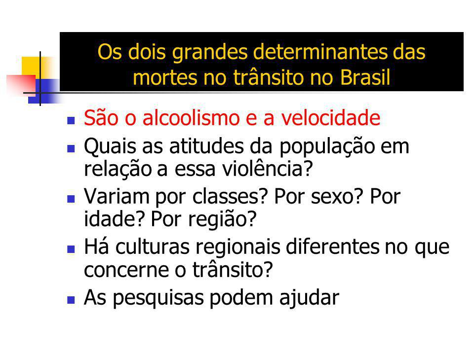 Os dois grandes determinantes das mortes no trânsito no Brasil  São o alcoolismo e a velocidade  Quais as atitudes da população em relação a essa vi