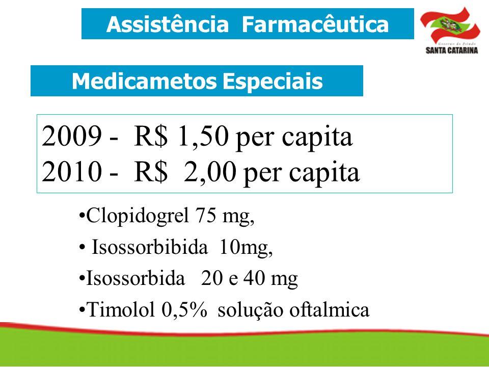 2009 - R$ 1,50 per capita 2010 - R$ 2,00 per capita •Clopidogrel 75 mg, • Isossorbibida 10mg, •Isossorbida 20 e 40 mg •Timolol 0,5% solução oftalmica