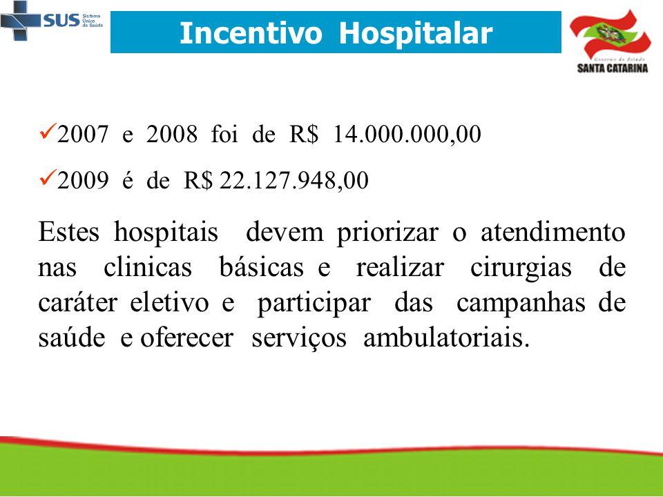 Incentivo Hospitalar   2007 e 2008 foi de R$ 14.000.000,00   2009 é de R$ 22.127.948,00 Estes hospitais devem priorizar o atendimento nas clinicas