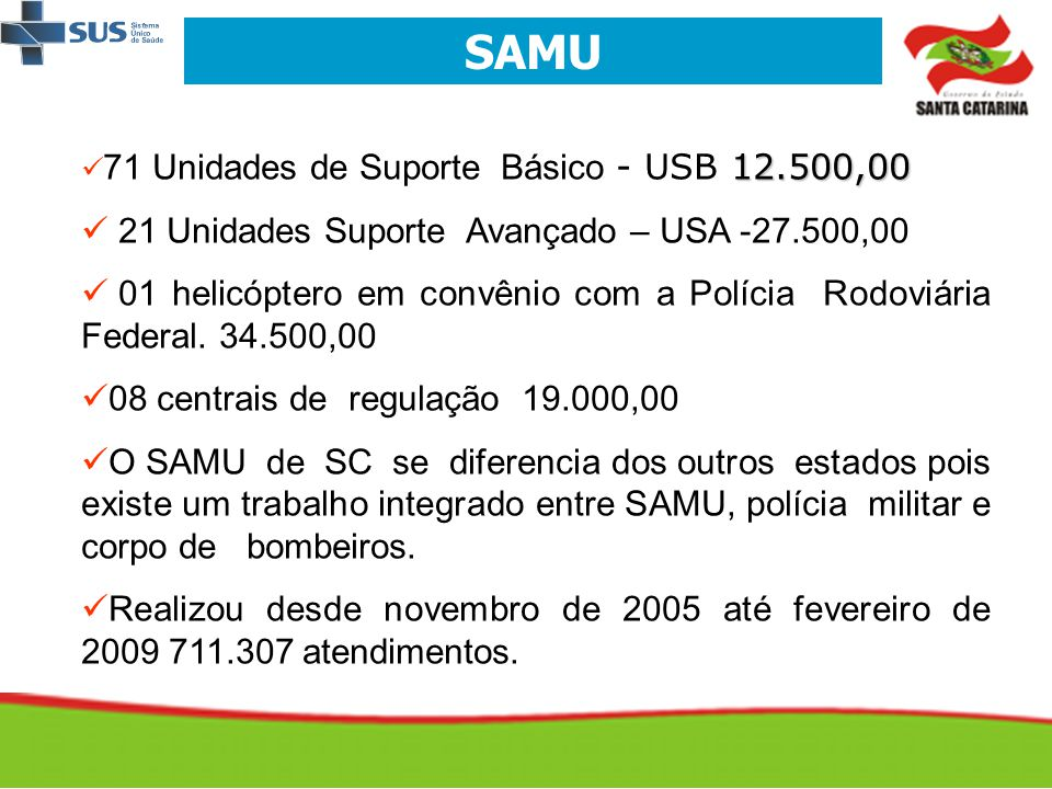 SAMU  12.500,00  71 Unidades de Suporte Básico - USB 12.500,00   21 Unidades Suporte Avançado – USA -27.500,00   01 helicóptero em convênio com