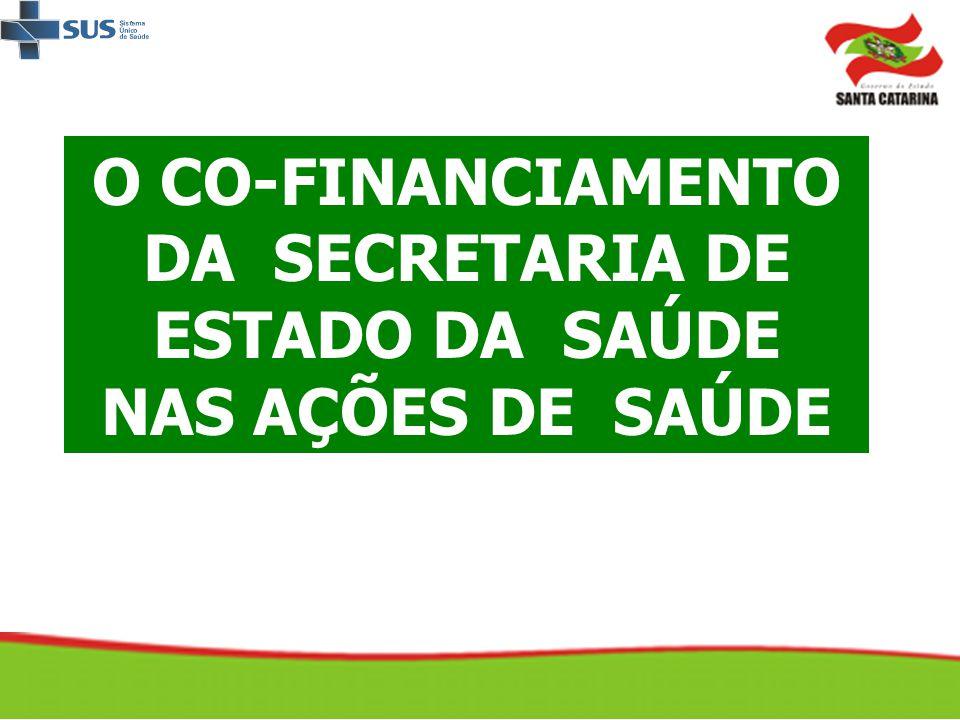 Incentivo Estratégia Saúde da Família - ESF-SC   2007 - R$ 7 milhões   2008 – R$ 14 milhões   2009 – R$ 21 milhões Manutenção do Encontro Estadual da ESF Premiação aos municípios e equipes.